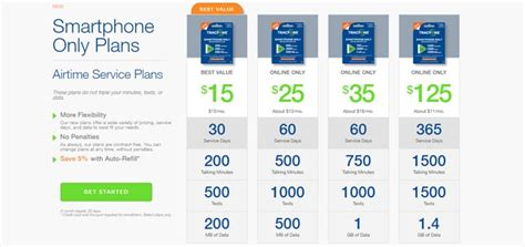 family mobile phones at walmart tracfone lowers data on 125 yearly smartphone plan from 1