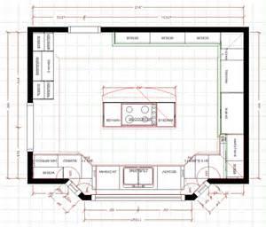 kitchen appliances measurements kitchen design - Standard Kitchen Island Dimensions