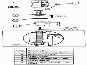 1999 Ford Taurus Thermostat Diagram