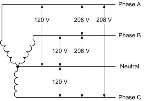 Single Phase Oem Panels