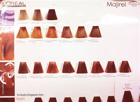 Wella Koleston Color Chart Colour Ponds Perfect