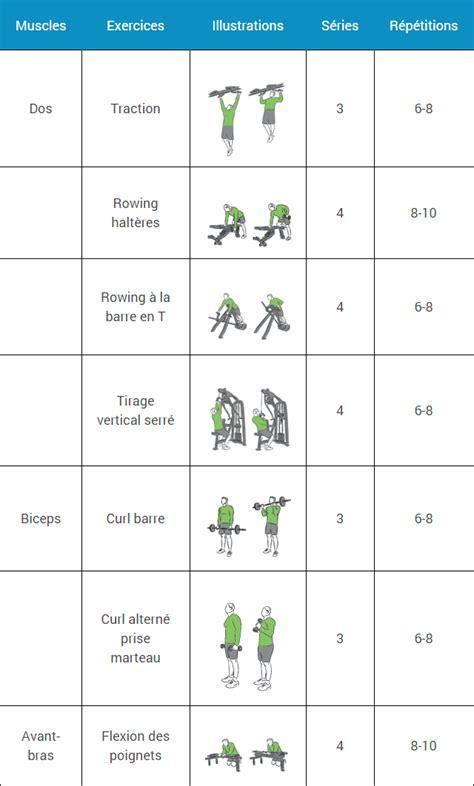 programme entrainement salle de sport programme musculation d 233 butant espace musculation