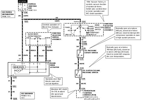 2005 F250 Ac Diagram by I A 2000 Ford F150 4x4 And A C Not Working If I Put