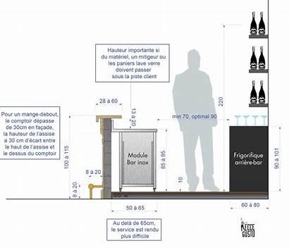 Bar Dimension Comptoir Hauteur Agencer Cuisine Dimensions