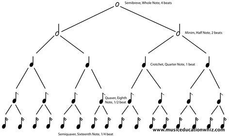 Music Education Index