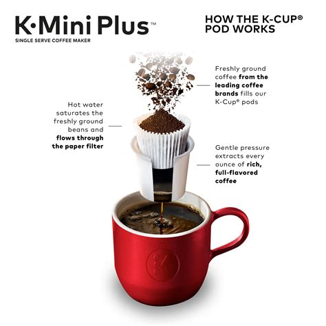 Adjusting the size of your beverage. Keurig K-Mini Plus Single Serve K-Cup Pod Coffee Maker, with 6 to 12oz Brew Size, Stores up to 9 ...