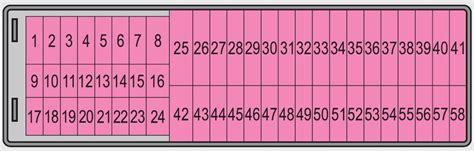 Skoda Fabium Fuse Box Layout by Skoda Fabia 2009 Fuse Box Diagram Carknowledge