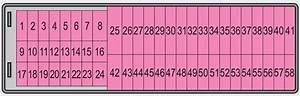 Skoda Fabia 1 4 Fuse Box Layout