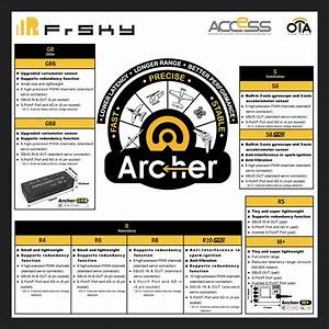 New Frsky Archer Receivers Family