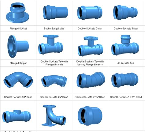 basket tray china ducitle iron fittings for pvc pipe china flange