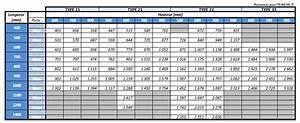 Type De Radiateur : lot de radiateurs acier 14 kw eneove ~ Carolinahurricanesstore.com Idées de Décoration