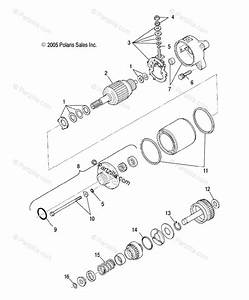 Polaris Atv 2005 Oem Parts Diagram For Starting Motor   Ab  Ac