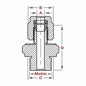 Metric Compression Fittings
