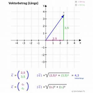 Vektor Länge Berechnen : lektion vek02 vektoren bestimmen matheretter ~ Themetempest.com Abrechnung