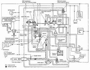 S13 Ka24de Vacuum Lines  Help
