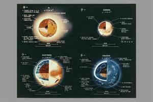 Solar System Galilean Moons of Jupiter