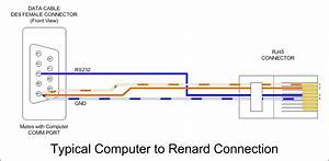 Rs232 To Rj45 Diagram  Rs232  Free Engine Image For User