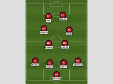 Man United formation vs Liverpool start