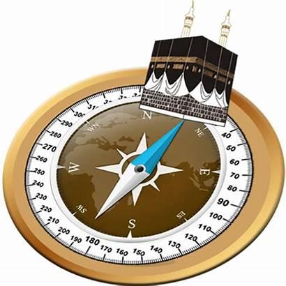 Qibla Compass Direction Kaaba Location Technology