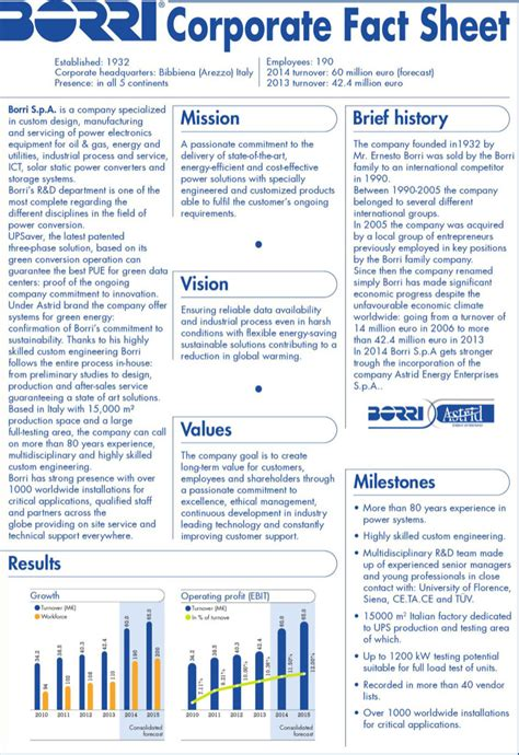 Fact Sheet Templates  Download Free & Premium Templates. Graduation Gift Basket Ideas. Halloween Party Invitations Template. Impressive Resume Formatting Software. Create Process Technician Resume Sample. Word 2007 Resume Template. Payroll Check Printing Template. Employee Accident Report Template. Missing Dog Flyer
