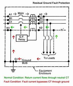 Characteristics Of Circuit Breaker Trip Curves And