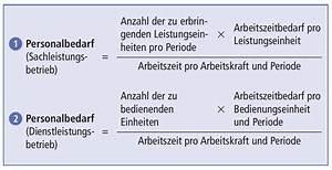 Quantitativer Personalbedarf Berechnen : personalbedarf definition wirtschaftslexikon ~ Themetempest.com Abrechnung