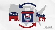 Are you winning the swing vote? - Resonate