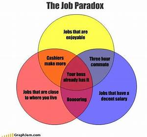 Pin On Hate This Job