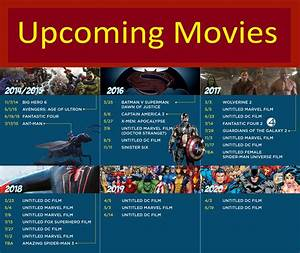 HollyWood Upcoming Movies 2015, 2016, 2017, 2018, 2019 ...
