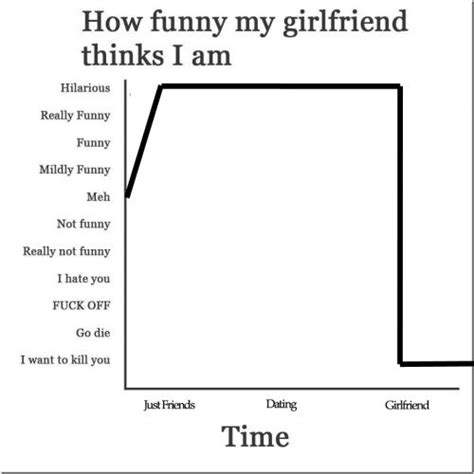 Cute Memes To Send To Your Girlfriend - cute memes to send to girlfriend image memes at relatably com