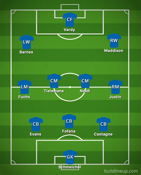 Predicted Leicester XI vs Spurs – preview, team and injury ...
