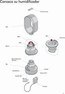 Dyson Technology Am10us01 Humidifier User Manual Manual