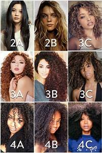 Different Types Of Bangs Chart Hair Types Finding Your Texture