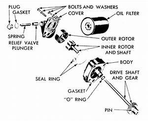 440 Engine Mechanical Diagram