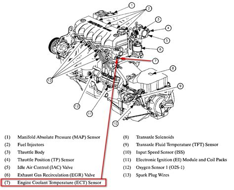 2000 saturn wiring diagram 2000 image wiring diagram saturn ion engine diagram saturn wiring diagrams on 2000 saturn wiring diagram