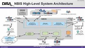 Nbis Architecture Overview