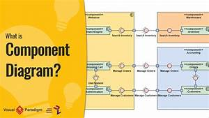 What Is Component Diagram