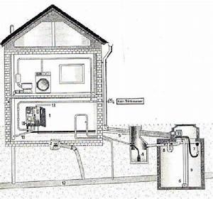 Entwässerung Grundstück Regenwasser : regenwassernutzung gewinn f r umwelt und portemonnaie ~ Buech-reservation.com Haus und Dekorationen