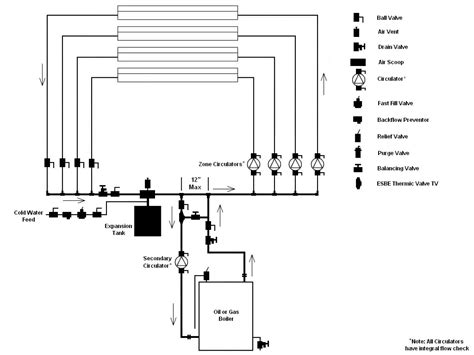 images  weil mclain piping diagrams piping