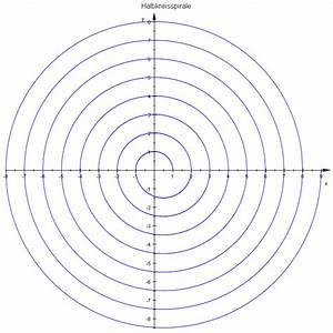 Spirale Zum Rohrreinigen : spiralen ~ Eleganceandgraceweddings.com Haus und Dekorationen