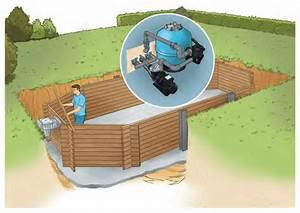 kit piscine en bois simply7 facile a monter With local technique piscine bois