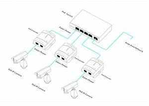 poe extender and fttx application ftth triple play With over cat5 system is not to be confused with power over ethernet or poe