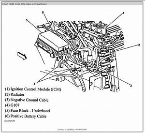 Cigarette Lighter Fuse And Wiring Diagram  Cigarette