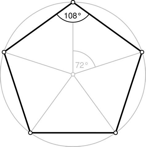 Pentagon Wikipedia