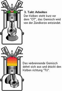 Bremsweg Berechnen Online : physik in deutschpix themenheft elektrizit tslehre deckblatt ~ Themetempest.com Abrechnung
