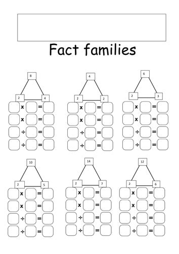 fact families division  multiplication