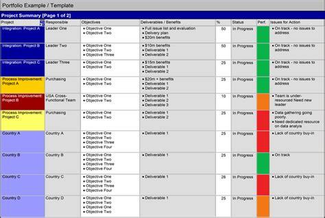 program plan template project management program management office pmo use of swiftlight swiftlight software