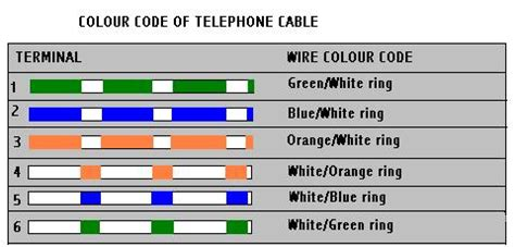 phone color code tech infomixed telephone wiring circuit diagram