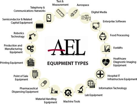 Types Of Equipment We Lease