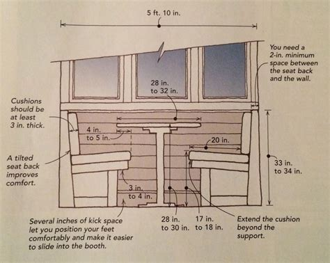 banquettes standard dimensions designer reference
